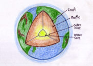 The Christopherus Science Curriculum